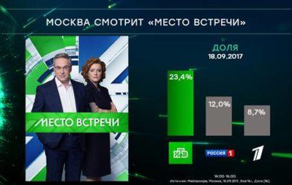 Москва смотрит «Место встречи»