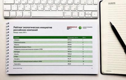 «Живая Планета» и MOMRI опубликовали экологический рейтинг – 2017